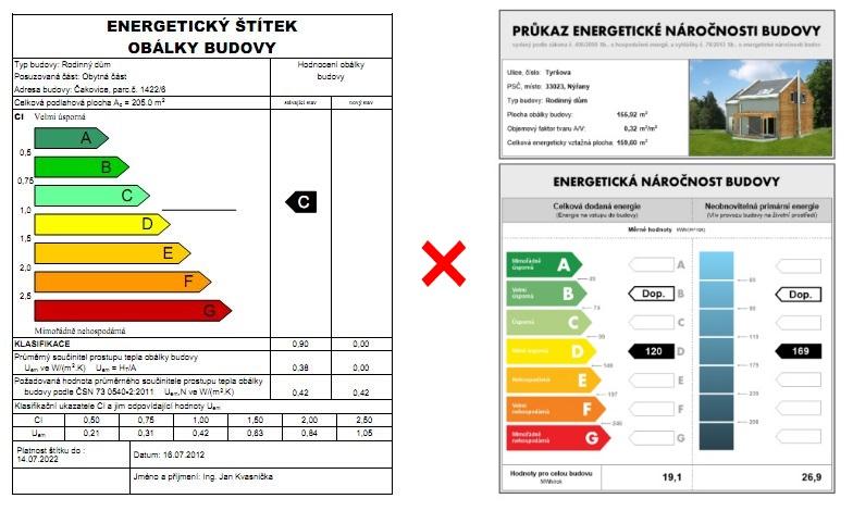 Rozdíl mezi energetickým štítkem a energetickým průkazem budovy